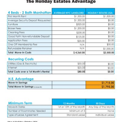 Holiday Estates USA Competitor Comparison